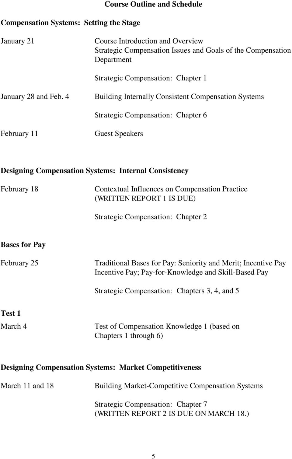 4 Building Internally Consistent Compensation Systems Strategic Compensation: Chapter 6 February 11 Guest Speakers Designing Compensation Systems: Internal Consistency February 18 Contextual
