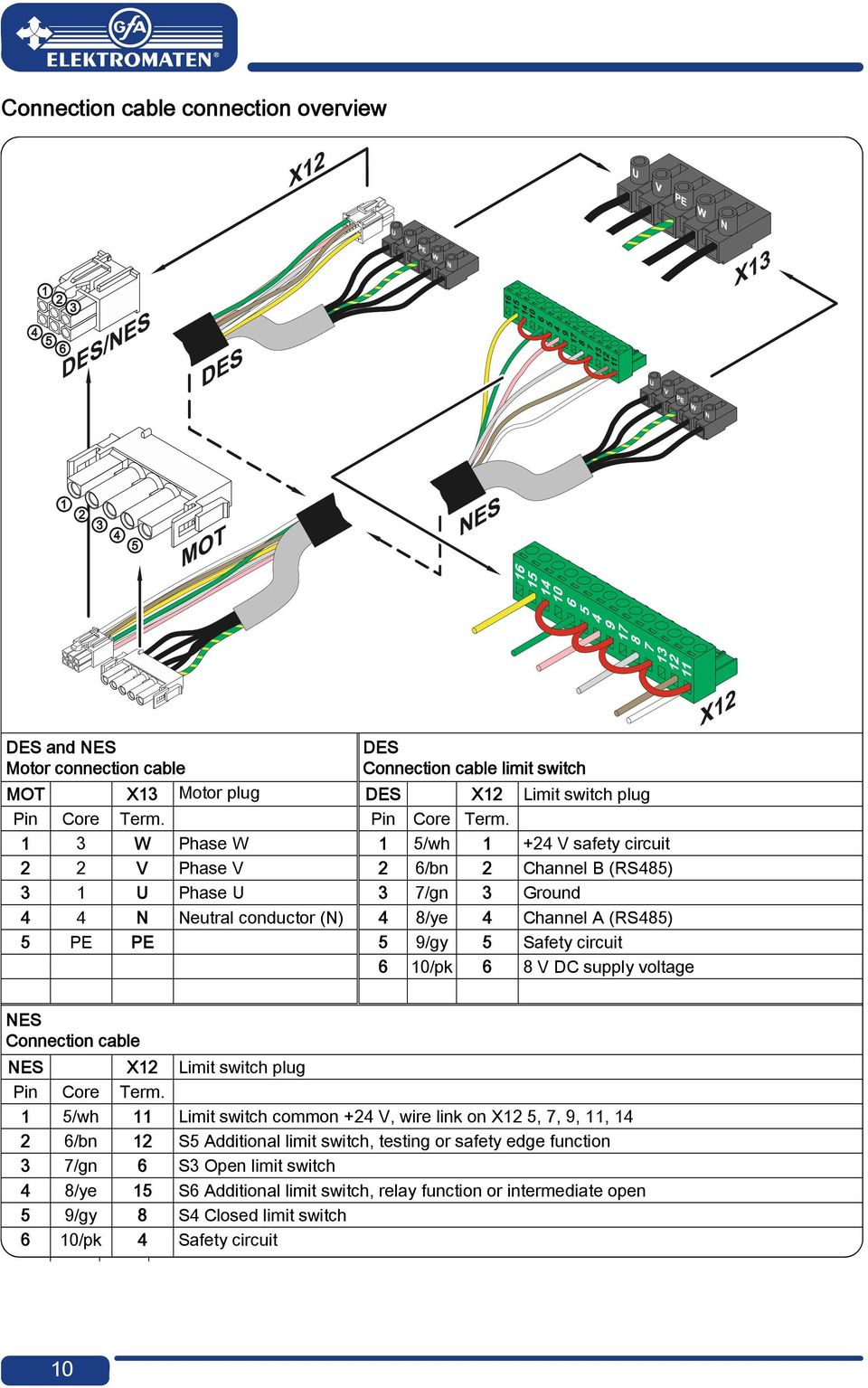 Installation Instructions Pdf X12 Wiring Diagram 1 3 W Phase 5 Wh 24 V Safety Circuit 2