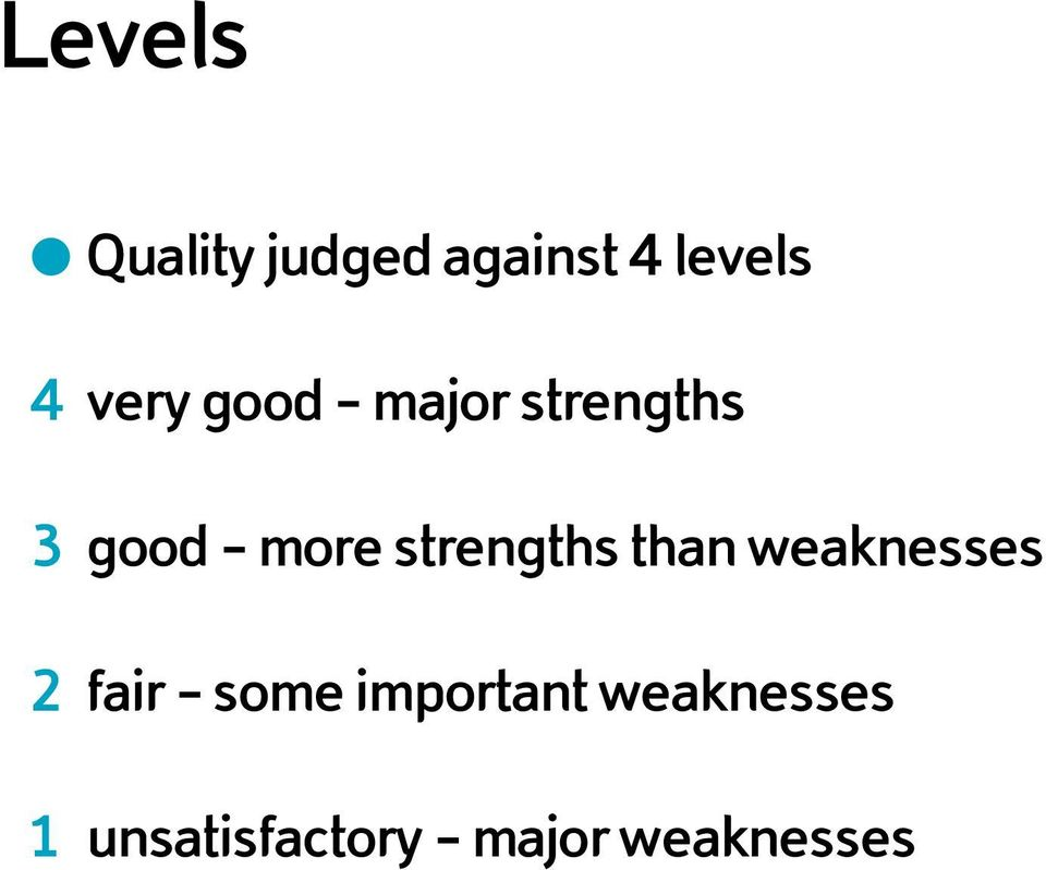 strengths than weaknesses 2 fair - some