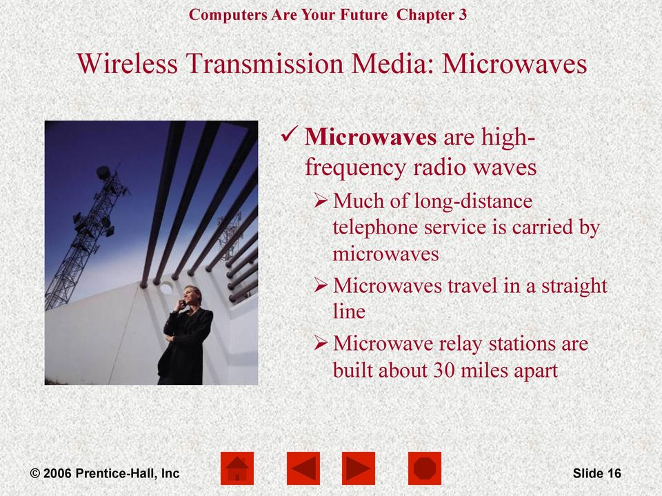 is carried by microwaves Ø Microwaves travel in a straight line Ø