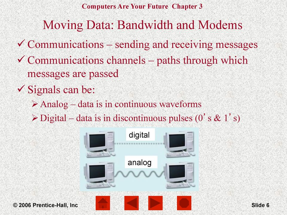 Signals can be: Ø Analog data is in continuous waveforms Ø Digital data is