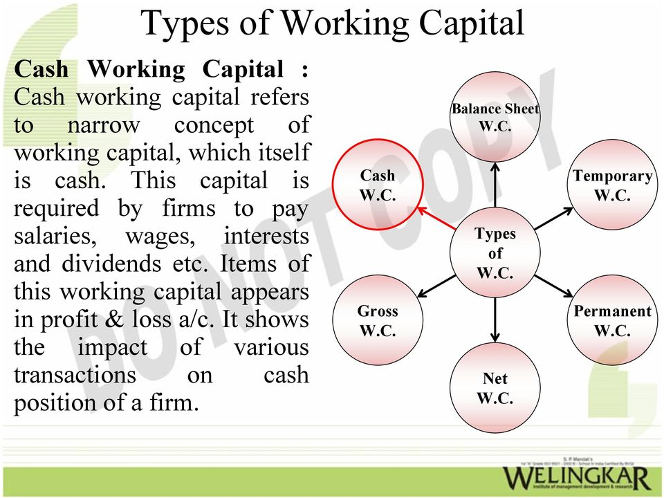 This capital is required by firms to pay salaries, wages, interests and dividends etc.