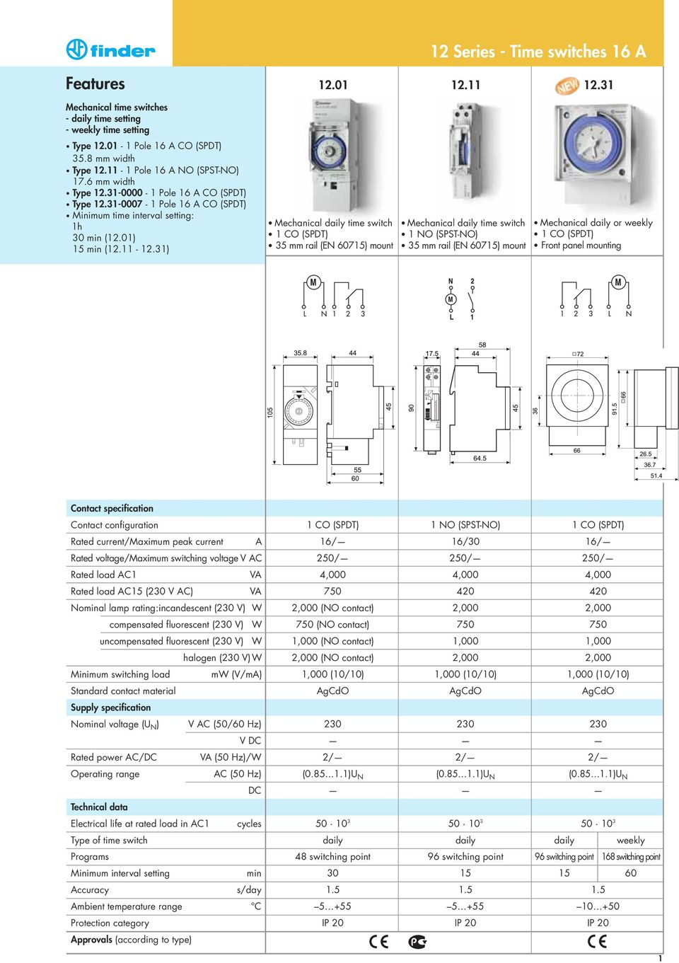 31 Mechanical daily time switch Mechanical daily time switch 1 O (SPST-O) Mechanical daily or weekly Front panel mounting oal lamp rating:incandescent (230 V) W oal voltage (U ) V AC (50/60 Hz) V DC