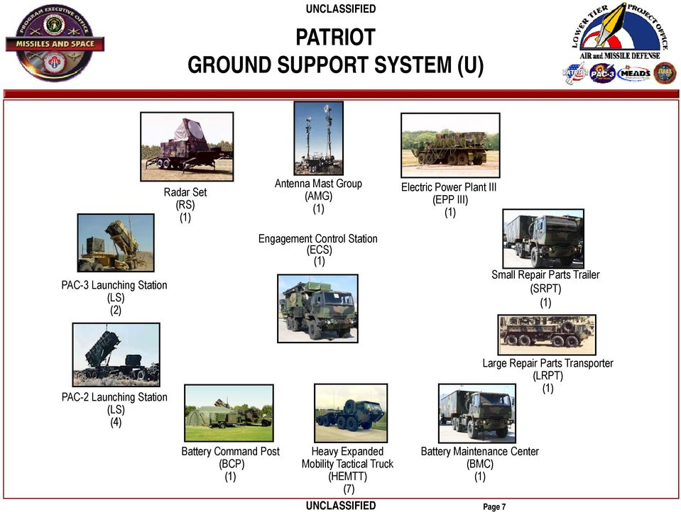 (SRPT) PAC-2 Launching Station (LS) (4) Large Repair Parts Transporter (LRPT) Battery Command Post