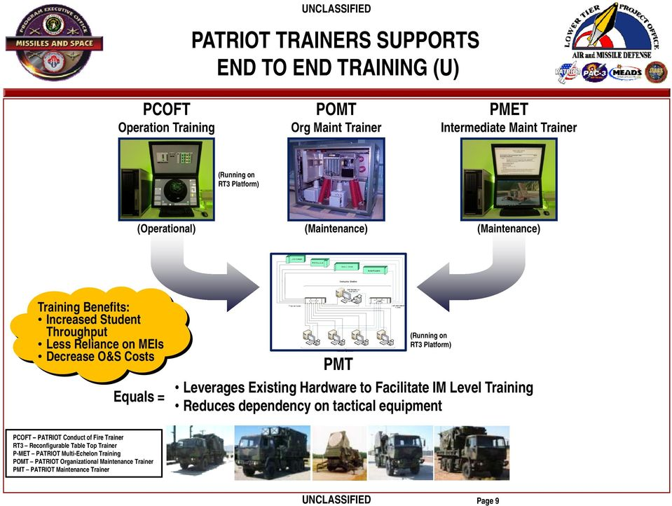 Platform) PMT Leverages Existing Hardware to Facilitate IM Level Training Reduces dependency on tactical equipment PCOFT PATRIOT Conduct of Fire Trainer RT3