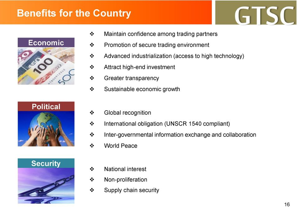 economic growth Political Global recognition International obligation (UNSCR 1540 compliant) Inter-governmental