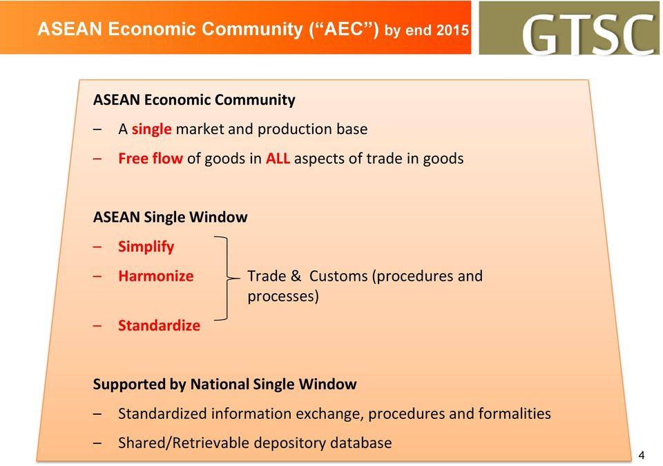 Harmonize Trade & Customs (procedures and processes) Standardize Supported by National Single