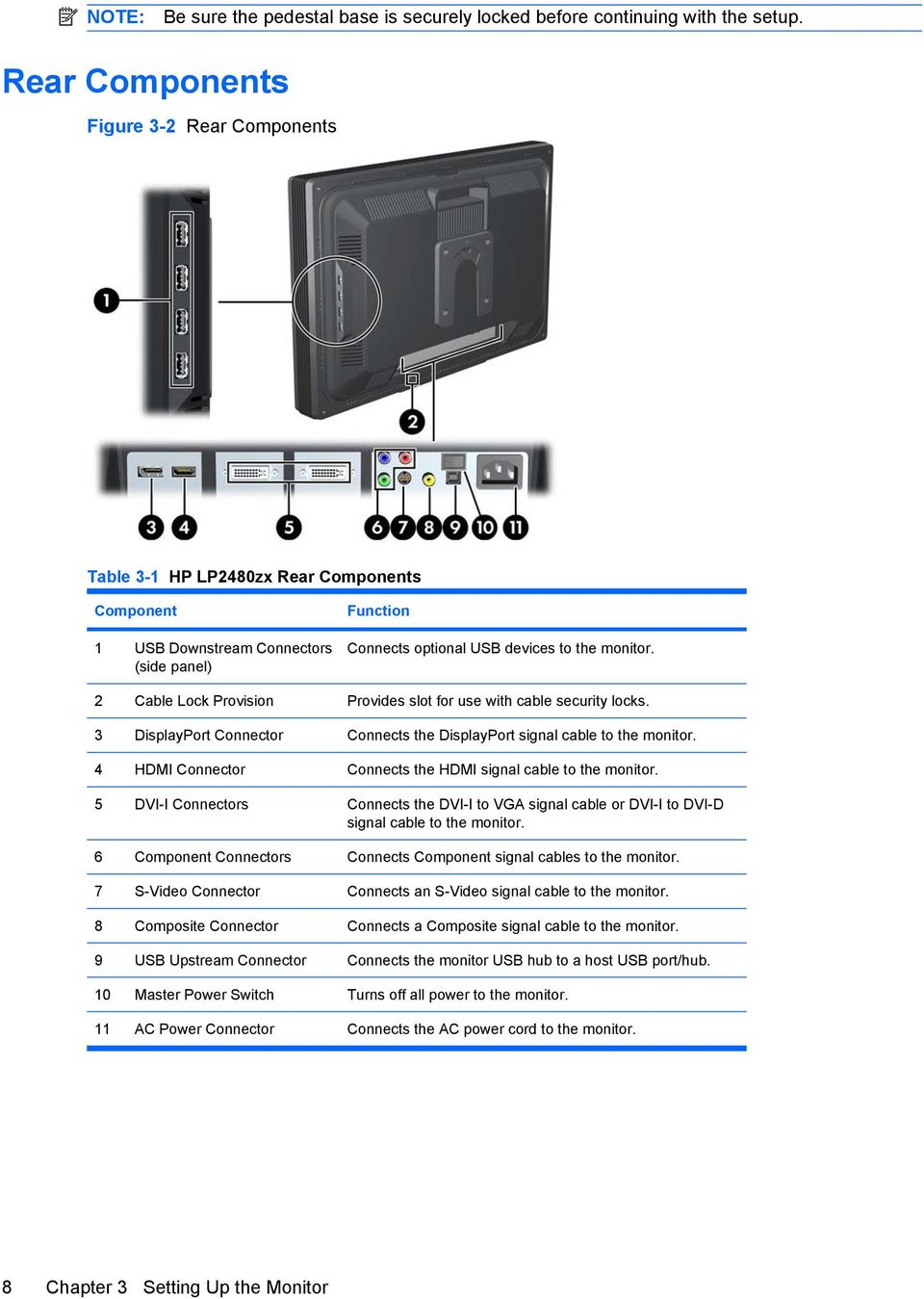 2 Cable Lock Provision Provides slot for use with cable security locks. 3 DisplayPort Connector Connects the DisplayPort signal cable to the monitor.
