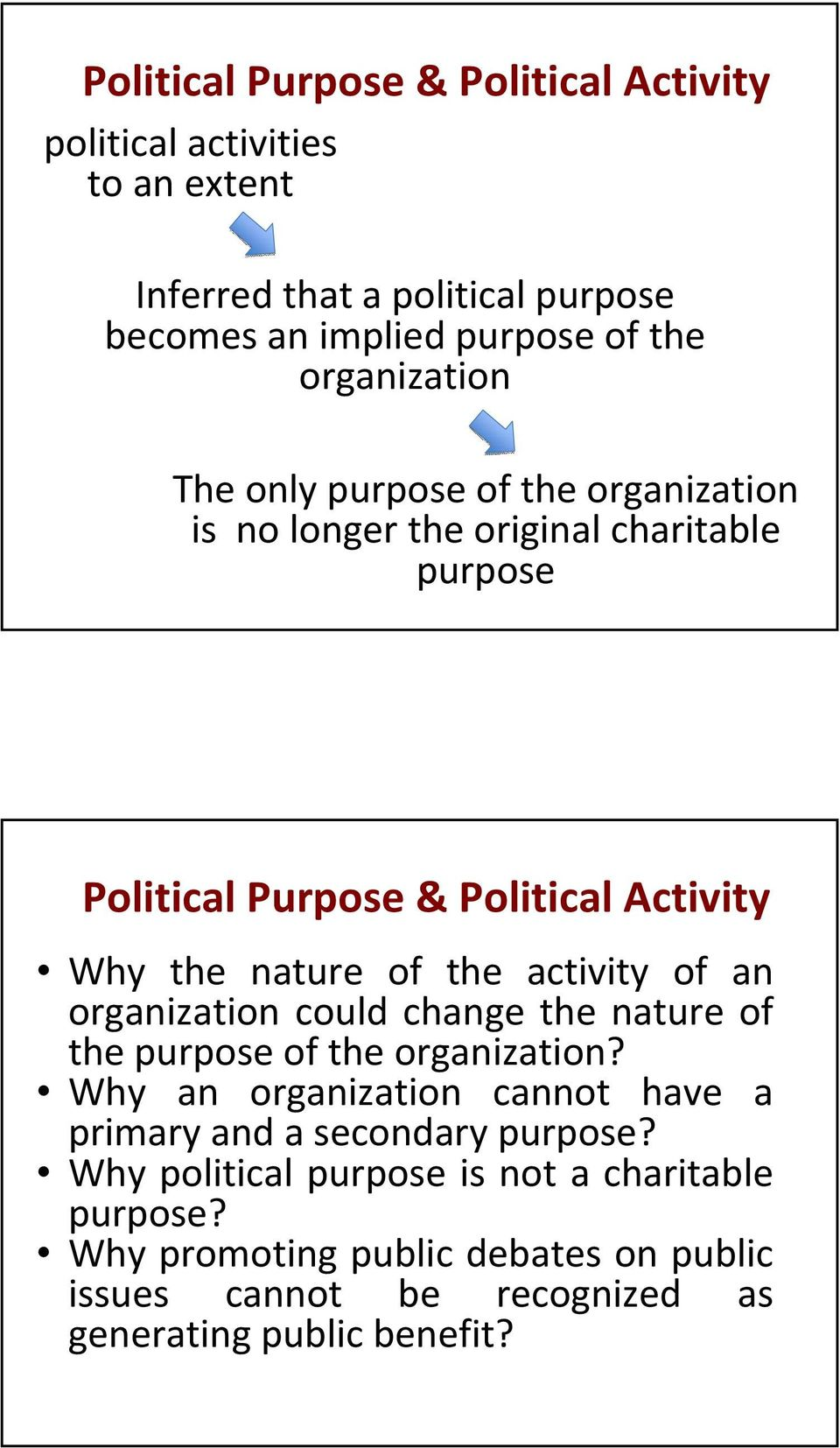 of the activity of an organization could change the nature of the purpose of the organization?
