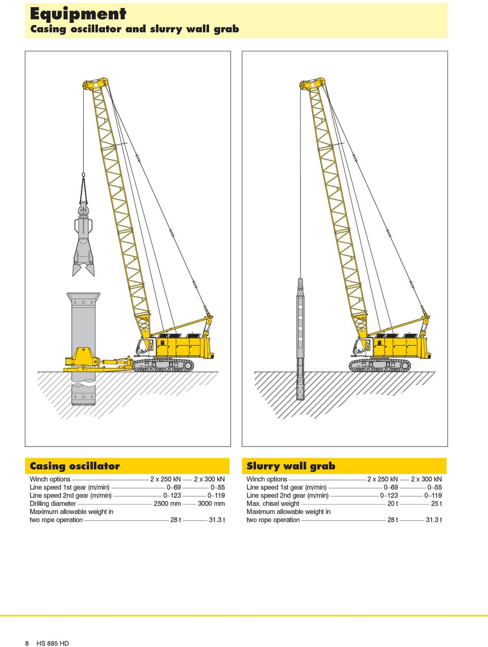 119 Drilling diameter 2500 mm 3000 mm Maximum allowable weight in two rope operation 28 t 31.