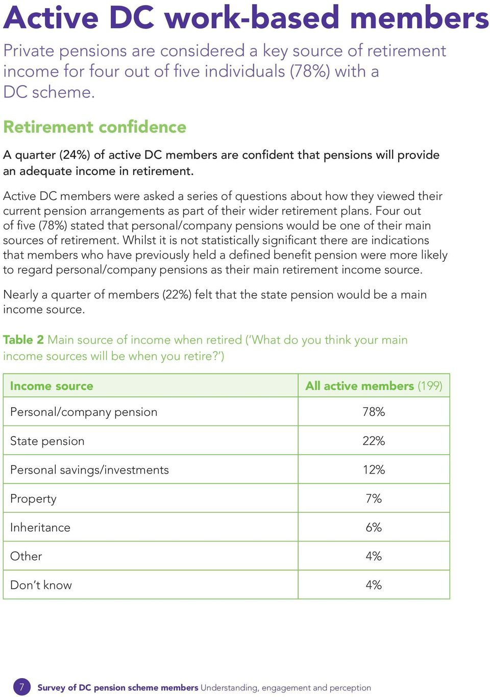 Active DC members were asked a series of questions about how they viewed their current pension arrangements as part of their wider retirement plans.
