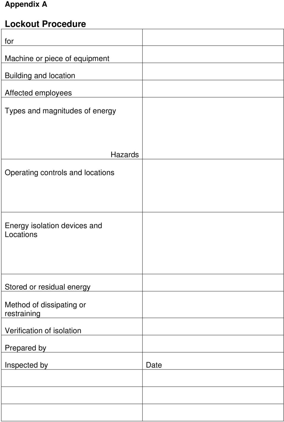 locations Hazards Energy isolation devices and Locations Stored or residual energy