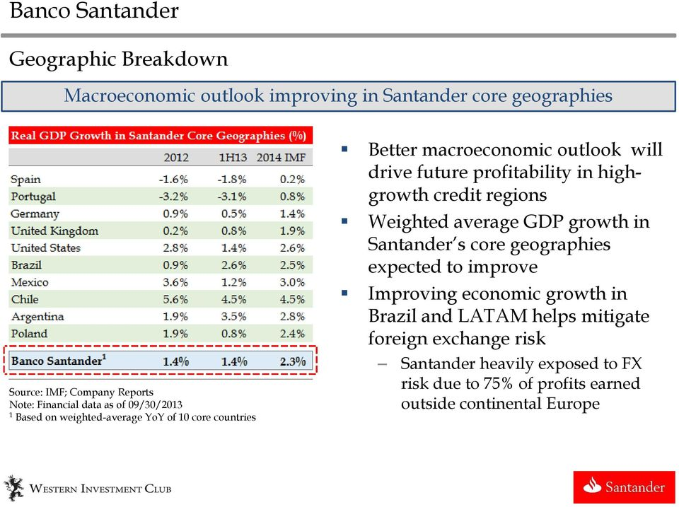 highgrowth credit regions Weighted average GDP growth in Santander s core geographies expected to improve Improving economic growth in