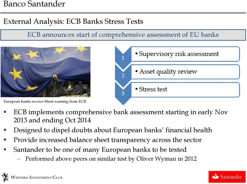 2014 Designed to dispel doubts about European banks financial health Provide increased balance sheet transparency across