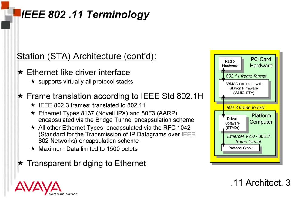 11 Ethernet Types 8137 (Novell IPX) and 80F3 (AARP) encapsulated via the Bridge Tunnel encapsulation scheme All other Ethernet Types: encapsulated via the RFC 1042 (Standard for the Transmission of