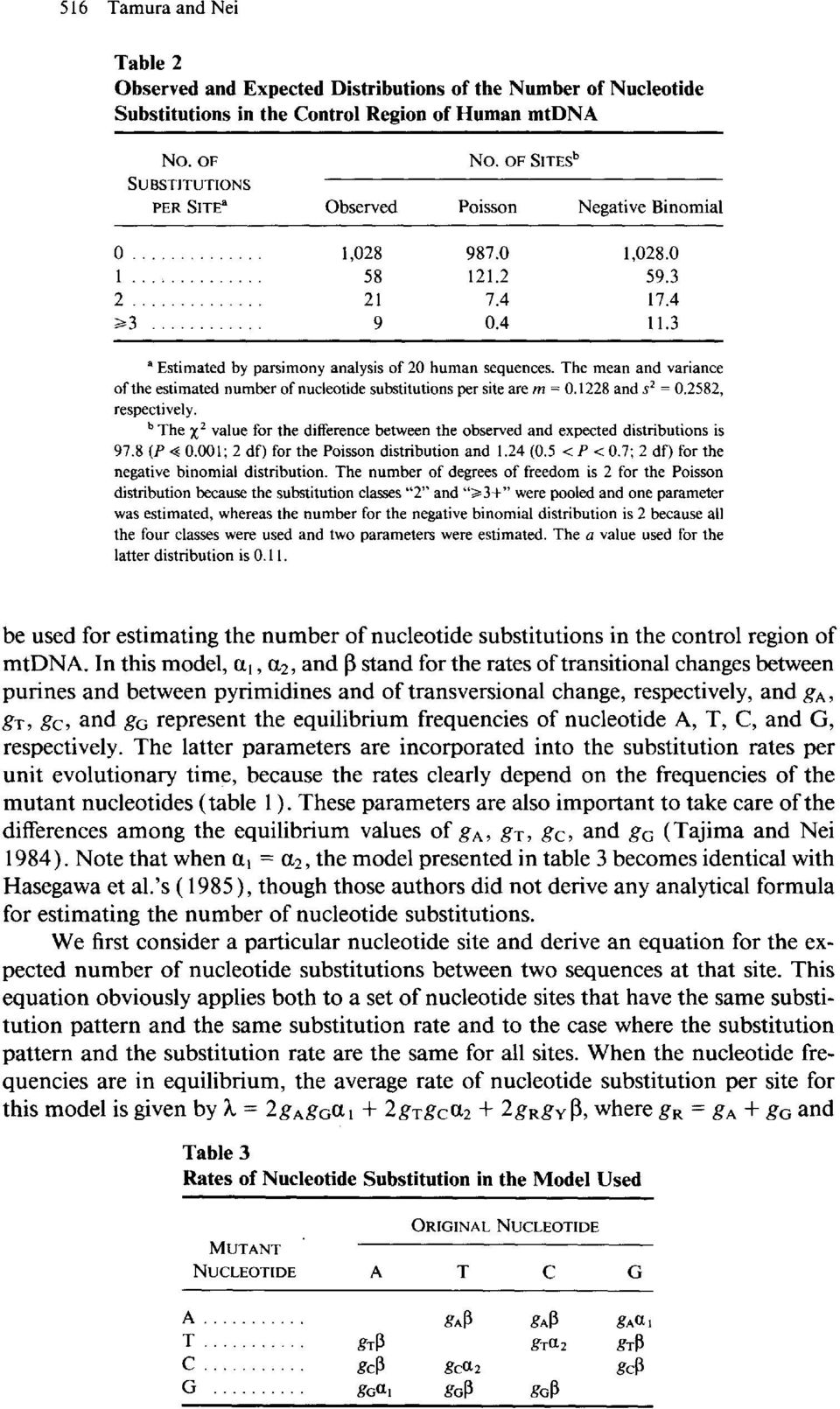 3 a Estimated by parsimony analysis of 20 human sequences. The mean and variance of the estimated number of nucleotide substitutions per site are m = 0.1228 and s2 = 0.2582, respectively.