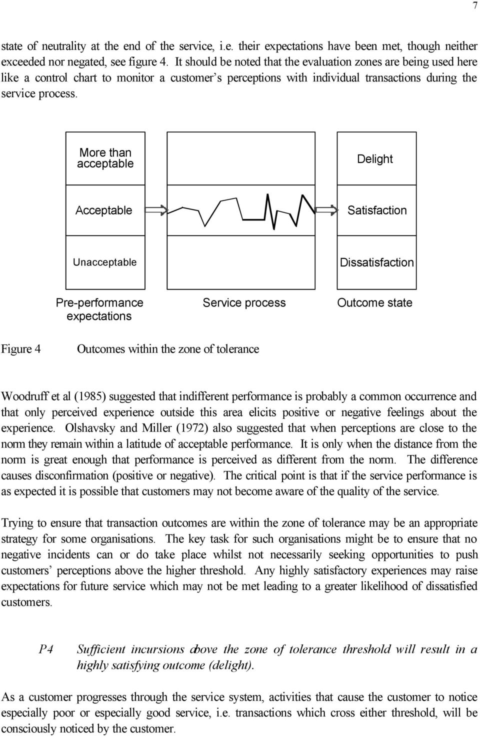 Figure 4 Outcomes within the zone of tolerance Woodruff et al (1985) suggested that indifferent performance is probably a common occurrence and that only perceived experience outside this area