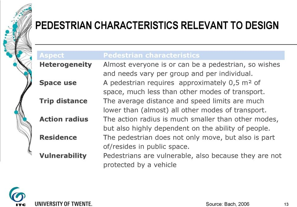 The average distance and speed limits are much lower than (almost) all other modes of transport.