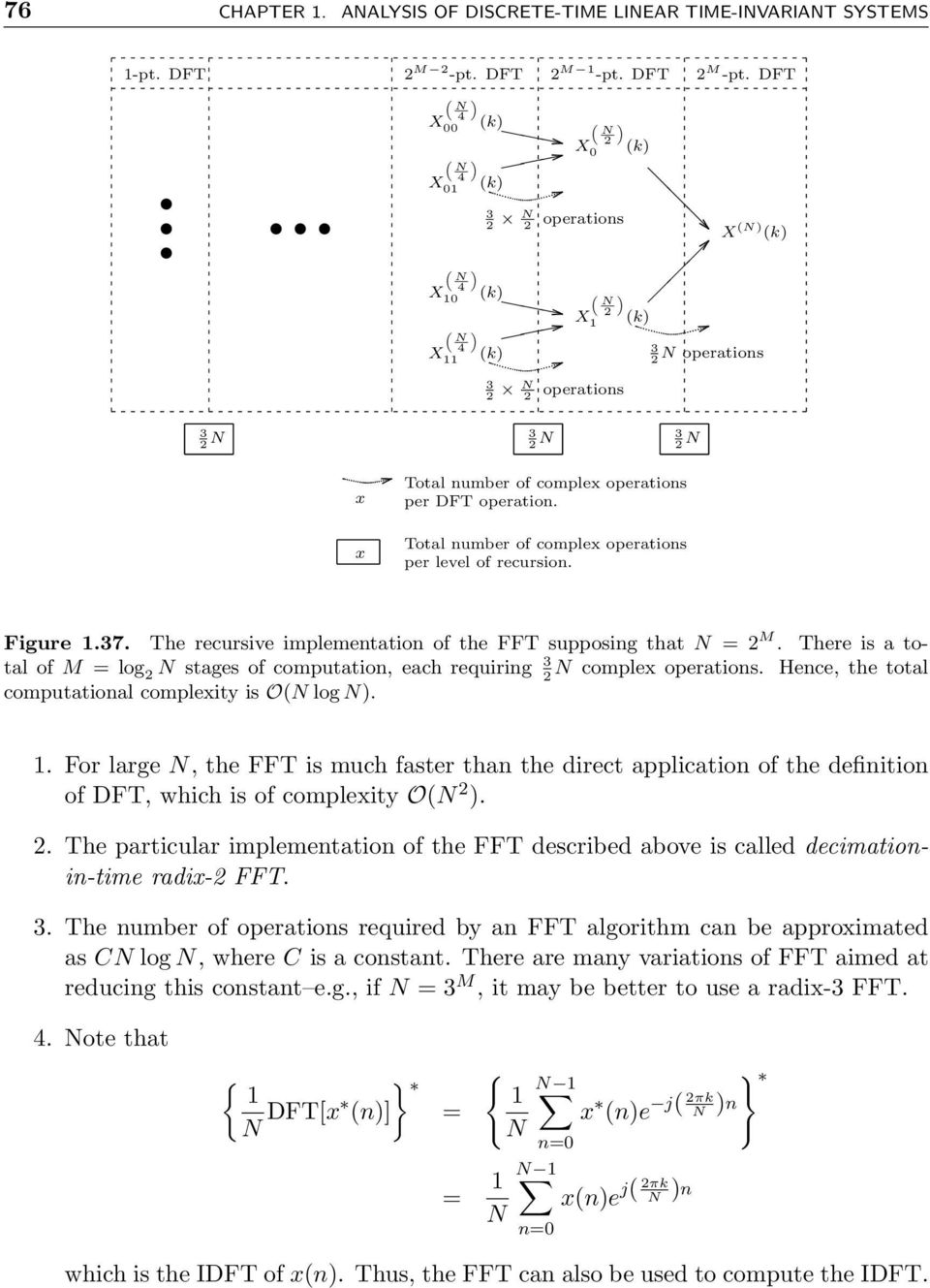 computation, each requiring complex operations Hence, the total computational complexity is O( log For large, the FFT is much faster than the direct application of the definition of DFT, which is of