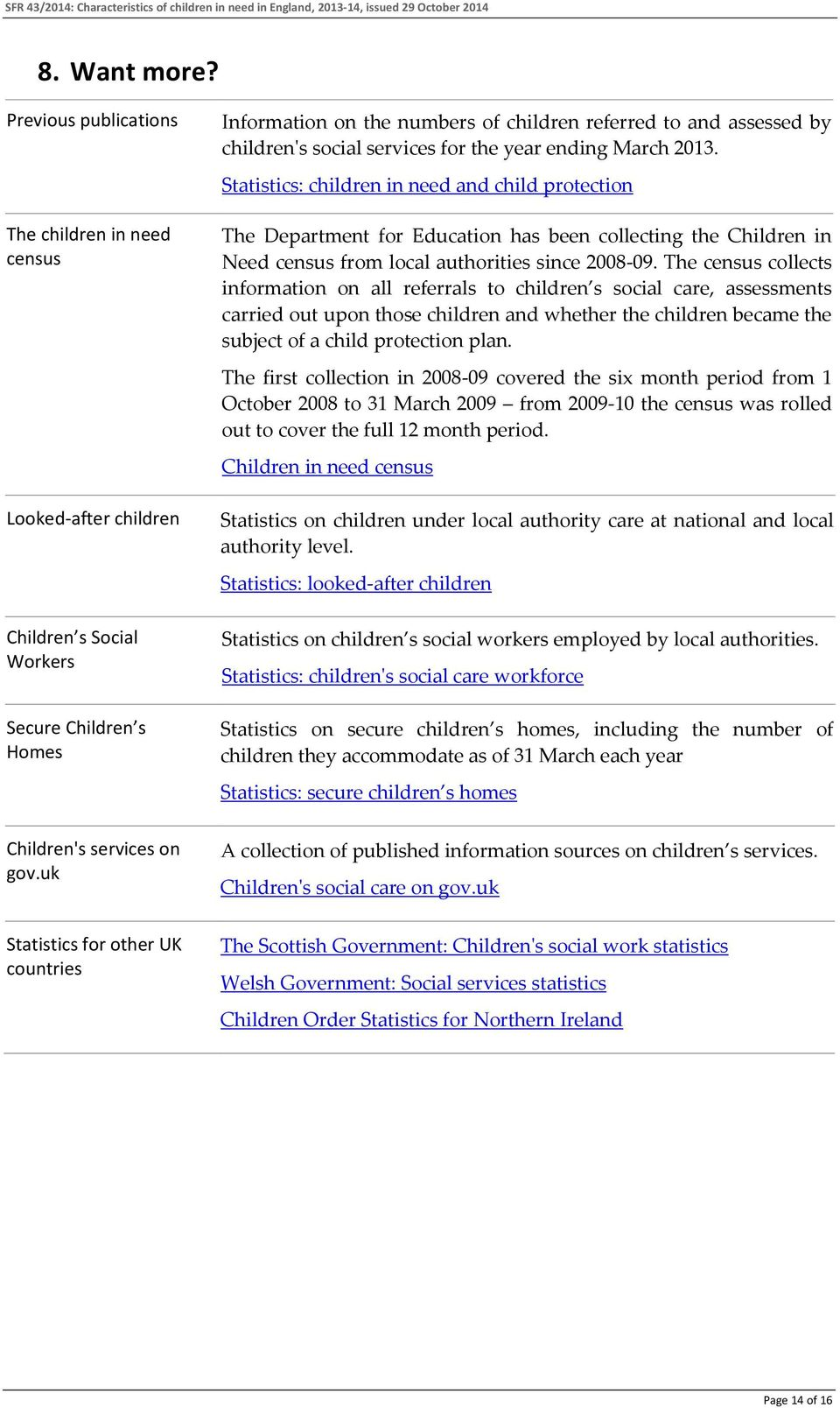 social services for the year ending March 2013.