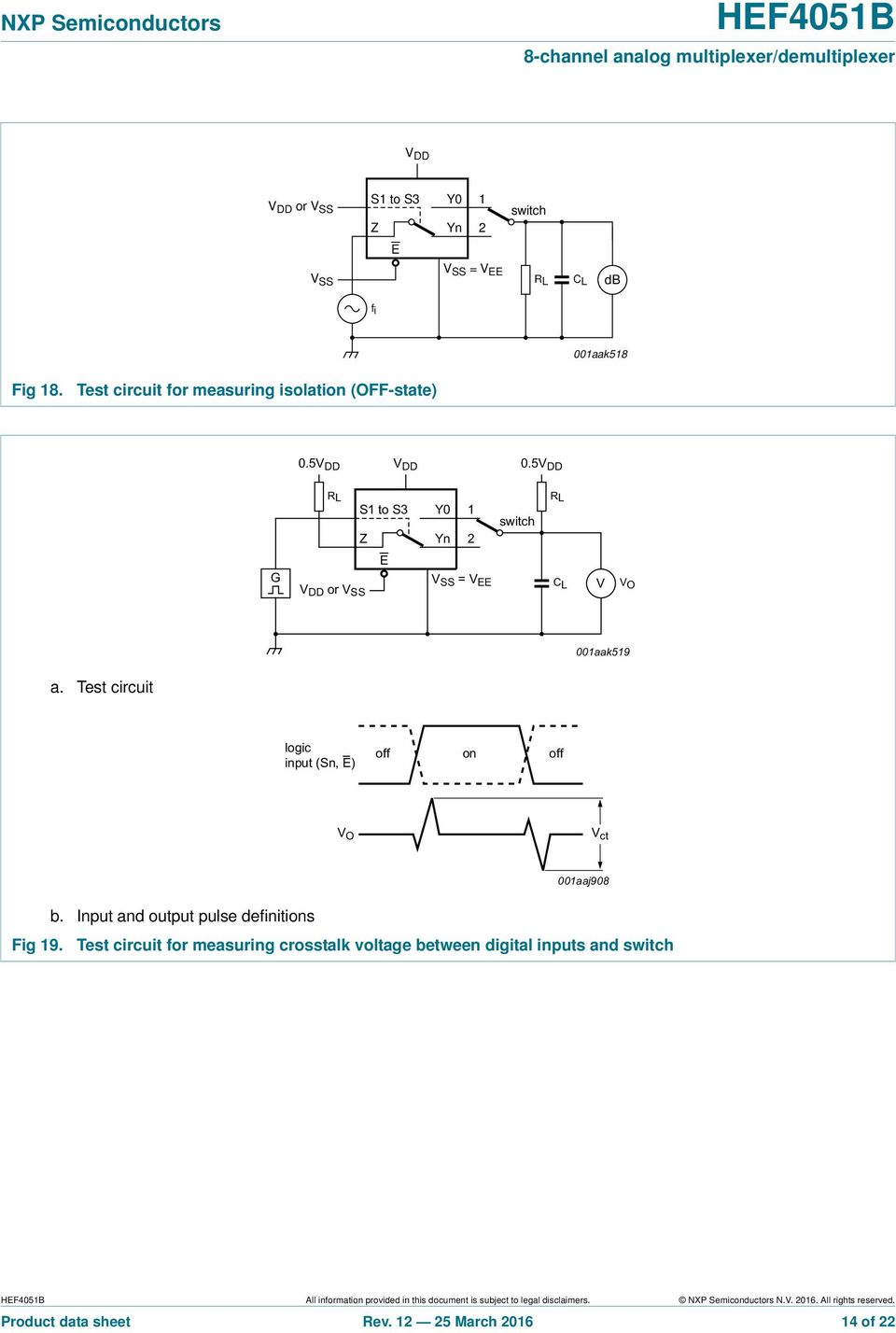 Test circuit for measuring crosstalk voltage between digital inputs and switch All information provided in this