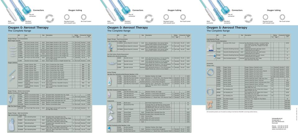 Type unit - Low Nasal Oxygen Cannulas 318MM Cannula, Curved Adult Nasal Oxygen Cannula w. Soft, Curved Tips 2.1 No-Crush Standard 10/50 3318MM Cannula, Curved Adult Nasal Oxygen Cannula w.