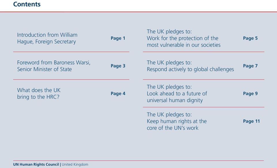 actively to global challenges Page 7 What does the UK bring to the HRC?