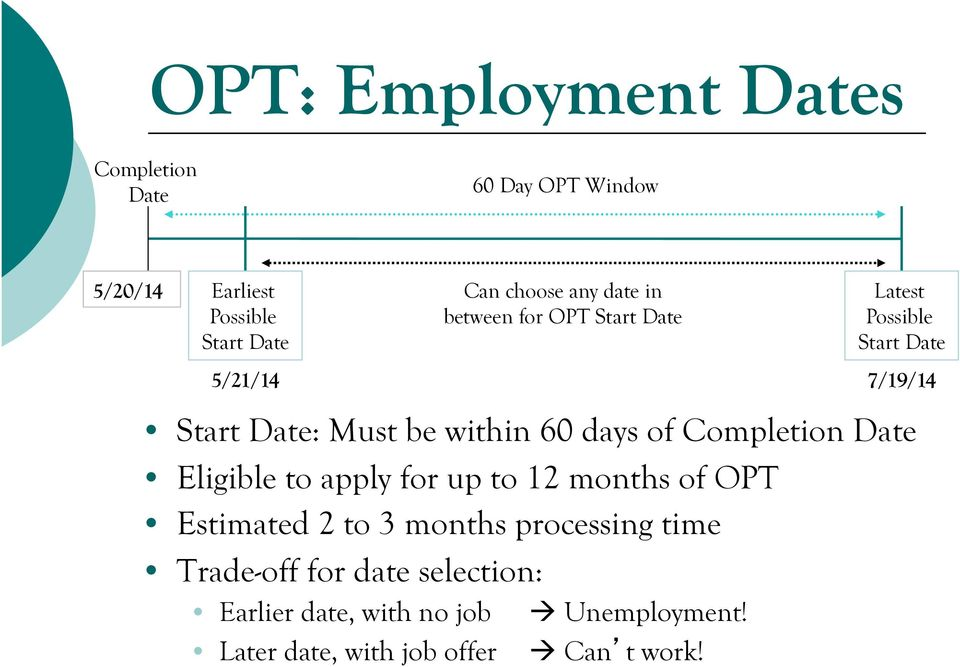 days of Completion Date Eligible to apply for up to 12 months of OPT Estimated 2 to 3 months processing time