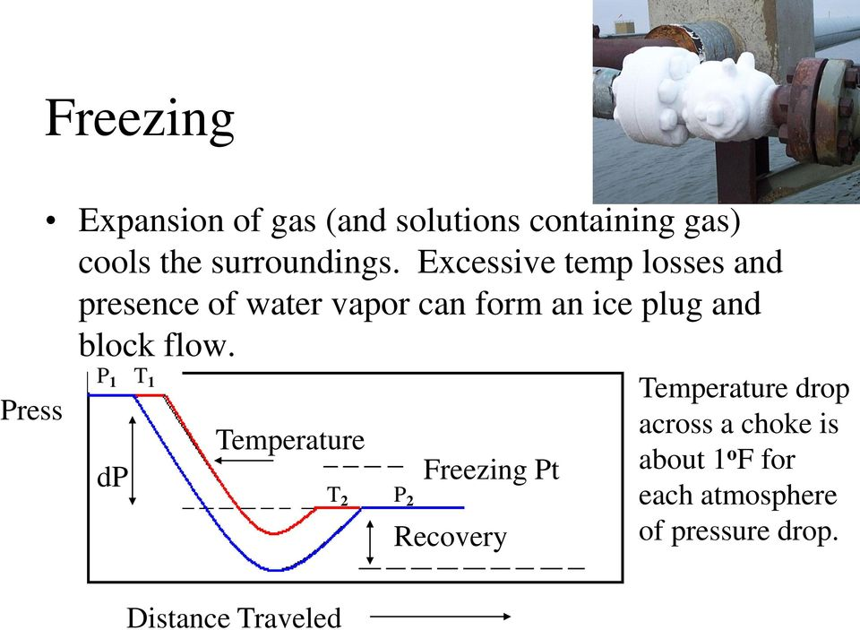 Excessive temp losses and presence of water vapor can form an ice plug and block