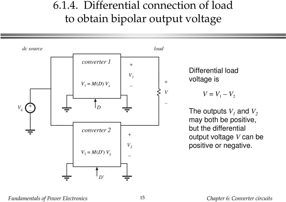Differential load voltage is = 2 The outputs and 2 may both be