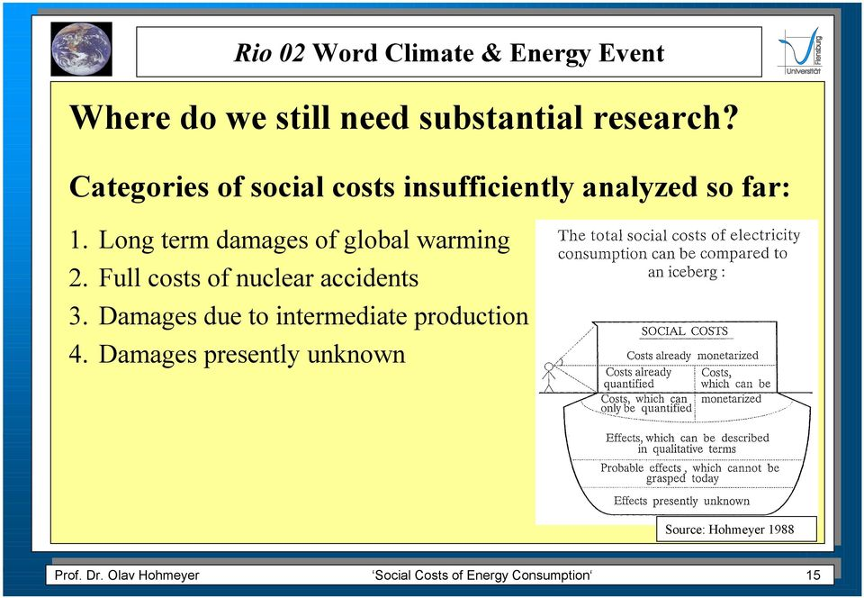 Long term damages of global warming 2. Full costs of nuclear accidents 3.