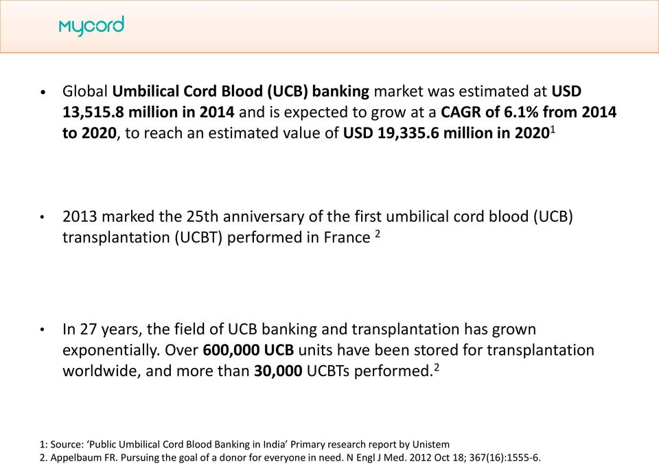 6 million in 2020 1 2013 marked the 25th anniversary of the first umbilical cord blood (UCB) transplantation (UCBT) performed in France 2 In 27 years, the field of UCB banking and