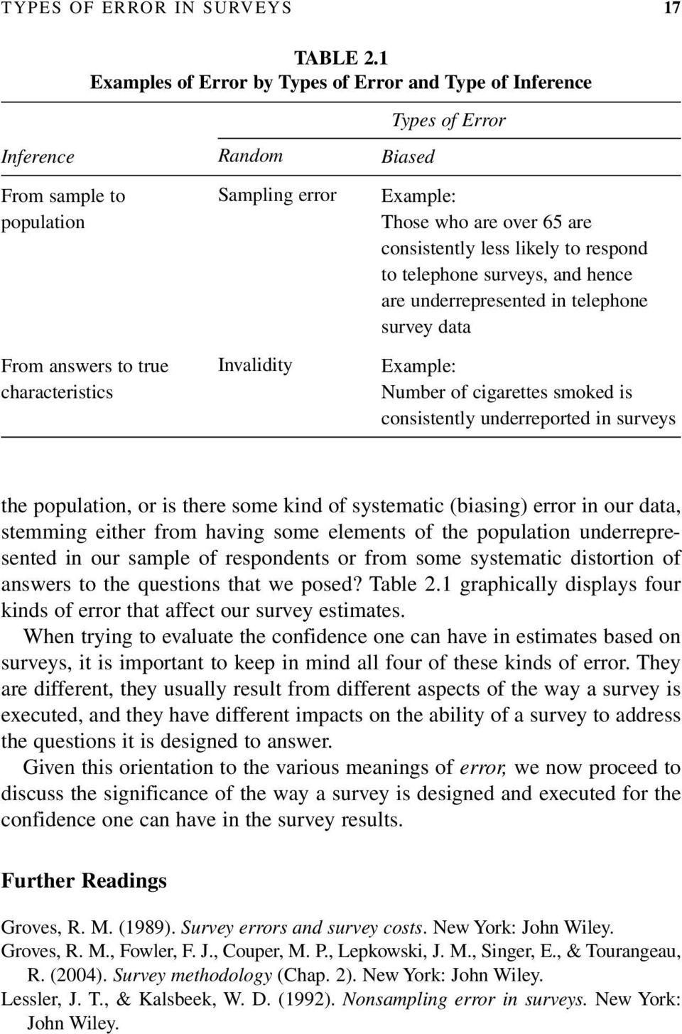 Those who are over 65 are consistently less likely to respond to telephone surveys, and hence are underrepresented in telephone survey data Example: Number of cigarettes smoked is consistently