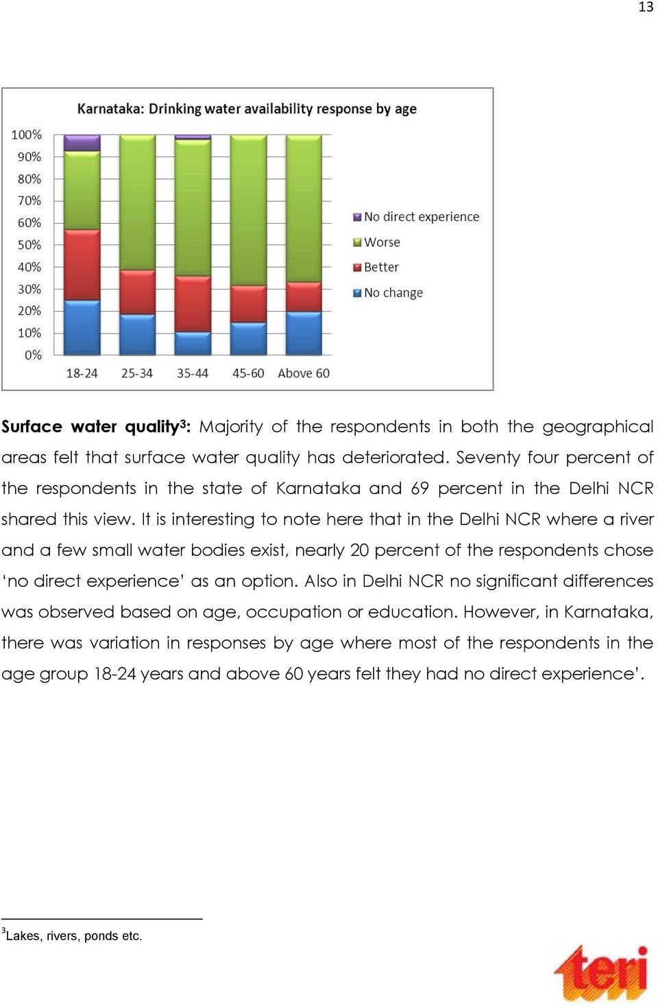 It is interesting to note here that in the Delhi NCR where a river and a few small water bodies exist, nearly 20 percent of the respondents chose no direct experience as an option.