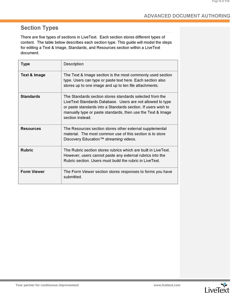 Type Text & Image Standards Resources Rubric Form Viewer Description The Text & Image section is the most commonly used section type. Users can type or paste text here.