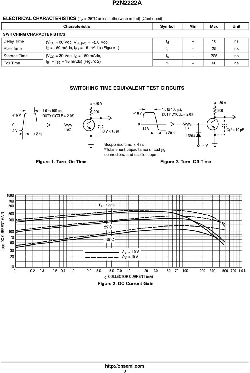 CIRCUITS +6 V. to s, DUTY CYCLE 2.% + 3 V 2 +6 V. to s, DUTY CYCLE 2.% + 3 V 2-2 V < 2 ns k C S * < pf -4 V < 2 ns k N94 C S * < pf Figure.