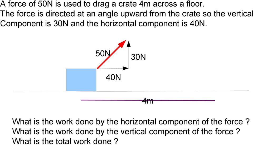 and the horizontal component is 40N.