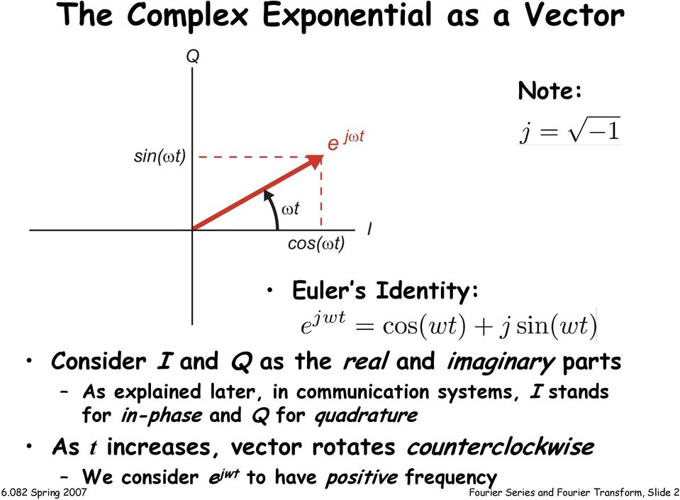 for in-phase and Q for quadraure As increases, vecor roaes counerclockwise We consider e