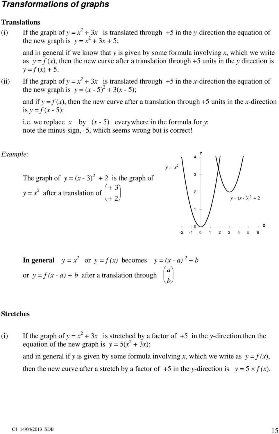 (ii) If the graph of y = + is translated through + in the -direction the equation of the new graph is y = ( - ) + ( - ); and if y = f (), then the new curve after a translation through + units in the