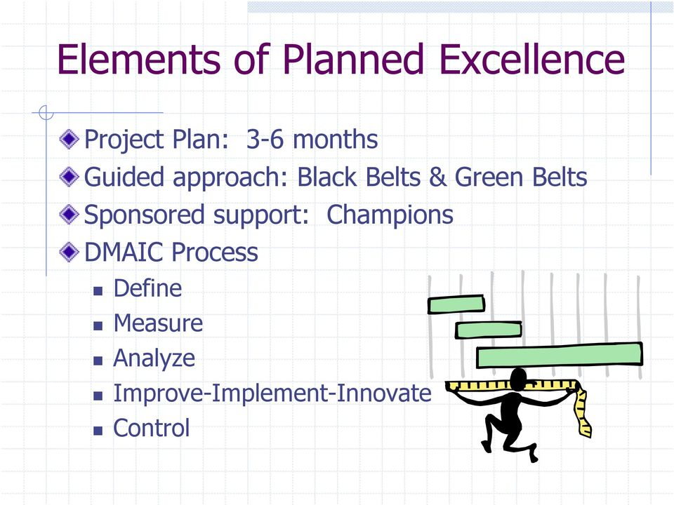 Sponsored support: Champions DMAIC Process Define