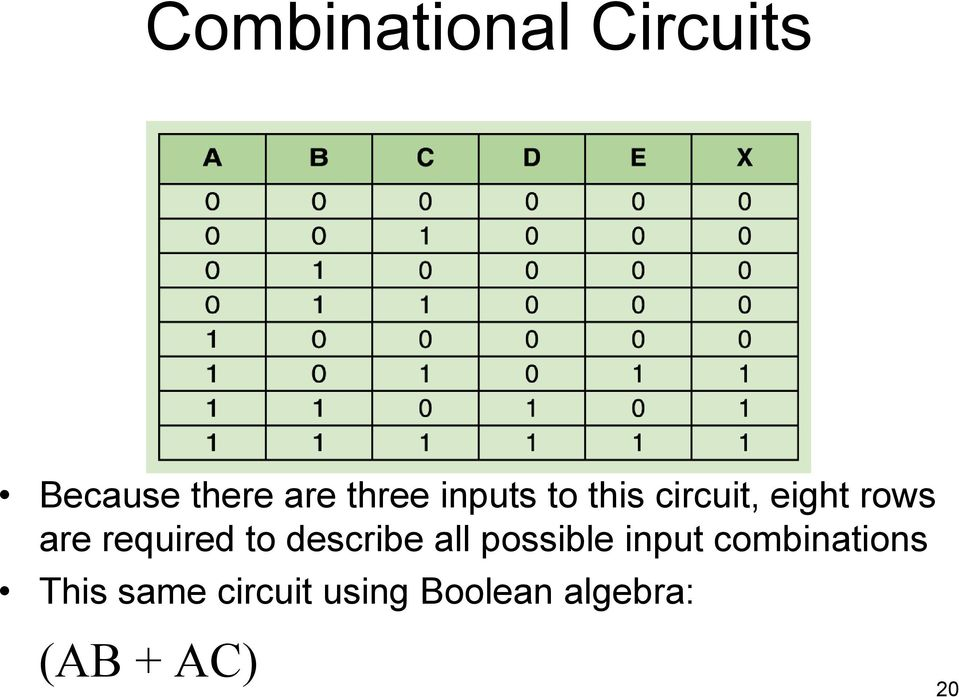 to describe all possible input combinations