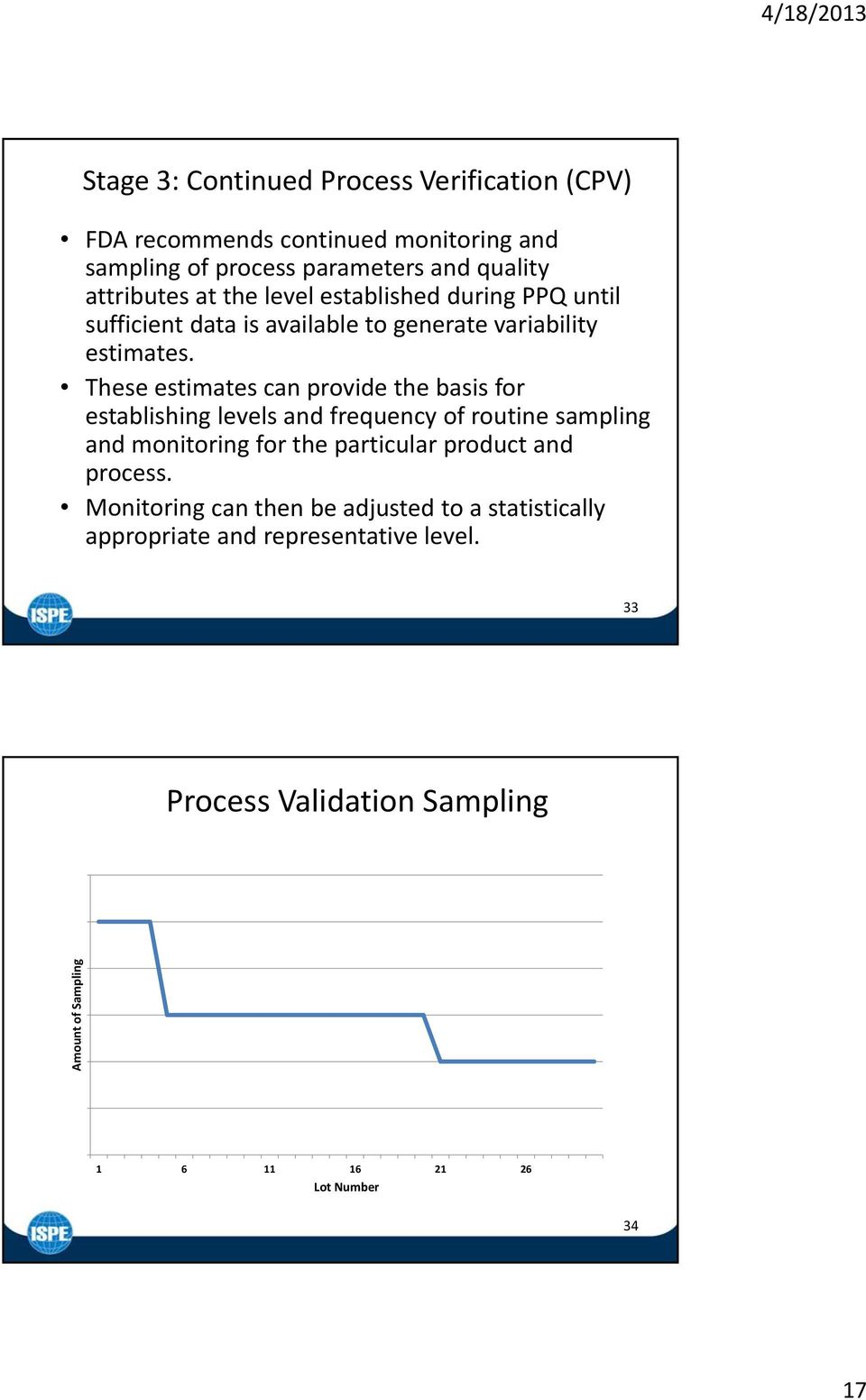 These estimates can provide the basis for establishing levels and frequency of routine sampling and monitoring for the particular product and