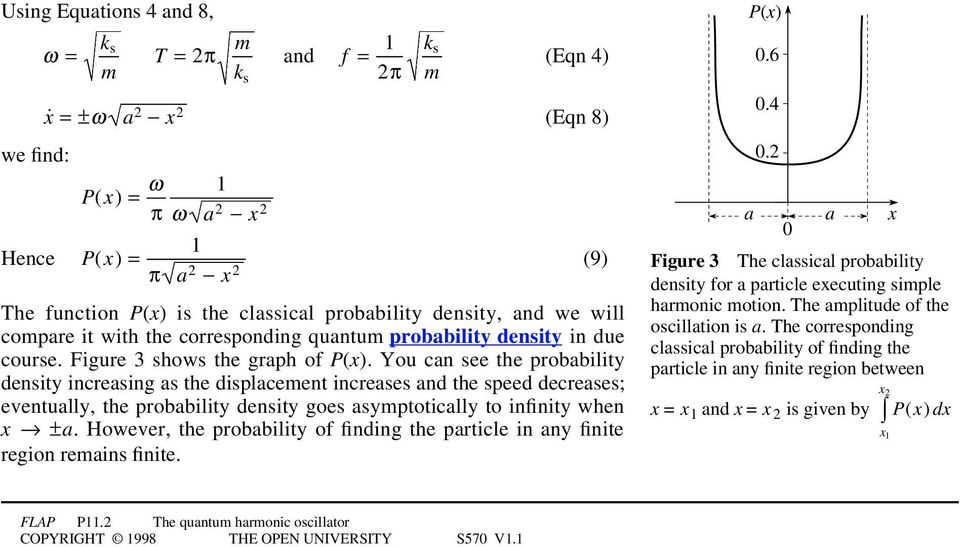 You can see the probability density increasing as the displacement increases and the speed decreases; eventually, the probability density goes asymptotically to infinity when x ±0a.