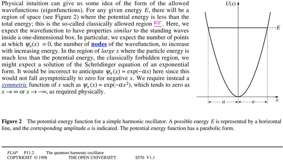 Here, we expect the wavefunction to have properties similar to the standing waves inside a one-dimensional box.