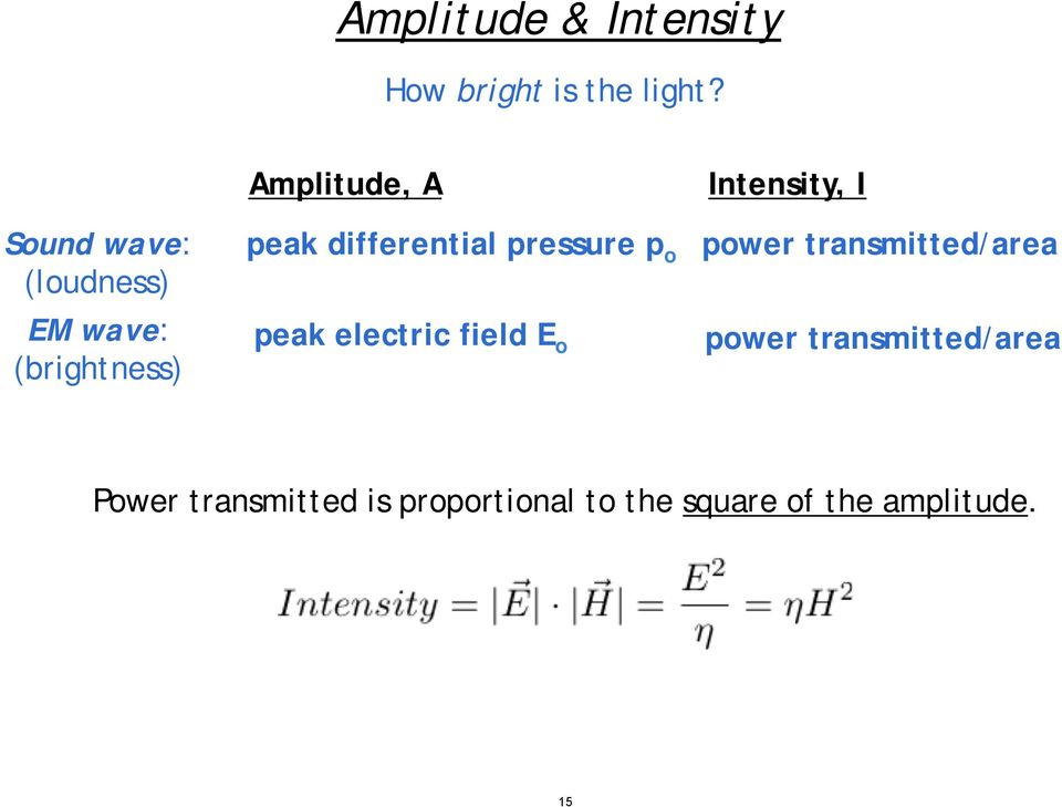 (loudness) power transmitted/area EM wave: peak electric field E o