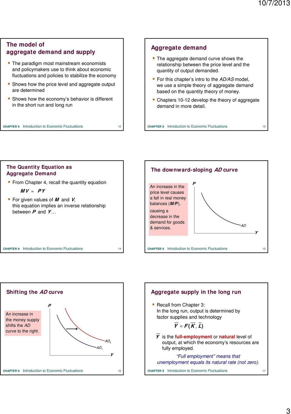 price level and the quantity of output demanded. For this chapter s intro to the D/S model, we use a simple theory of aggregate demand based on the quantity theory of money.