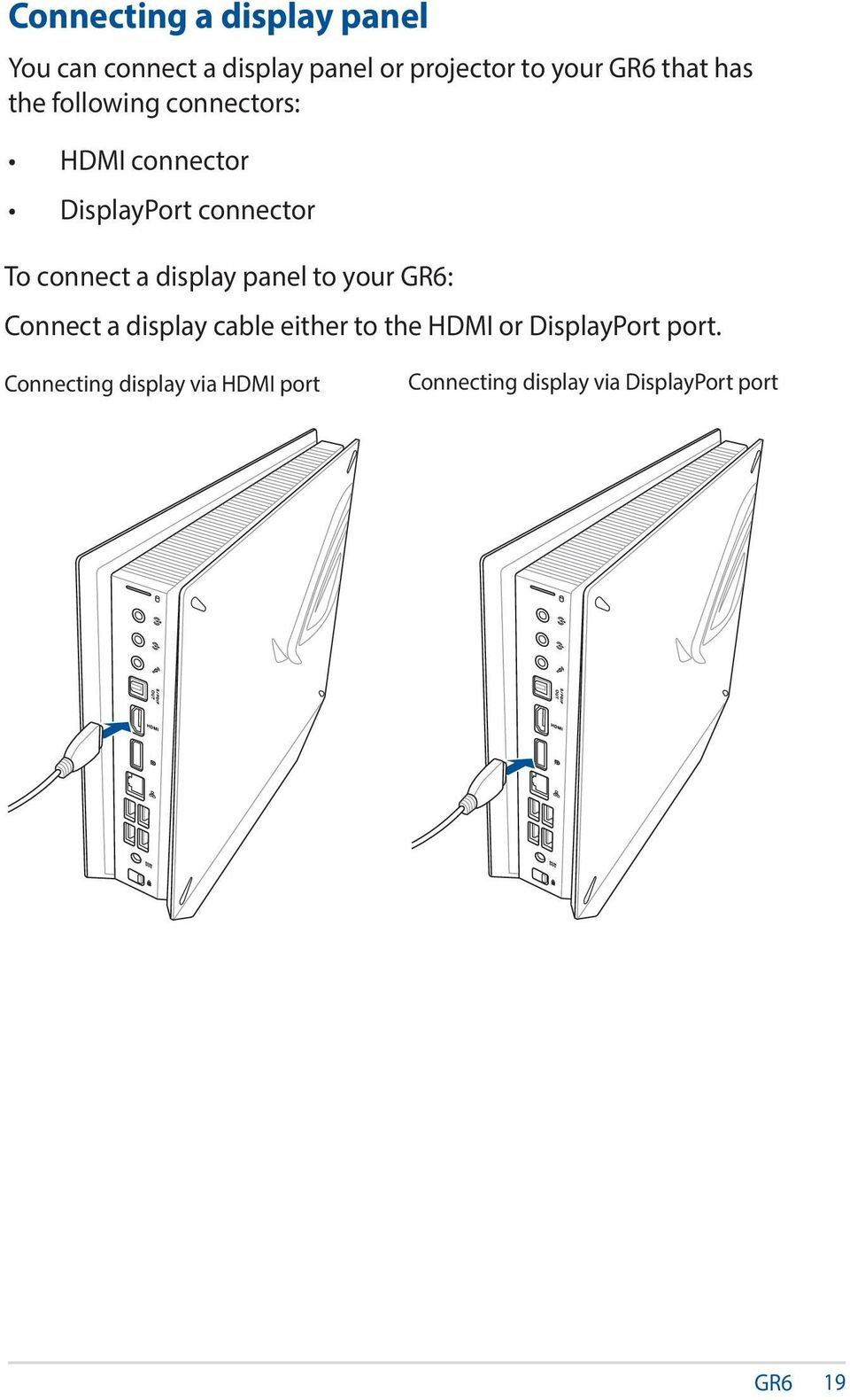 display panel to your GR6: Connect a display cable either to the HDMI or DisplayPort