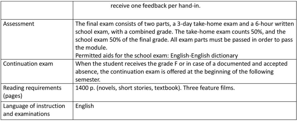 6-hour written school exam, with a combined grade. The take-home exam counts 50%, and the school exam 50% of the final grade.