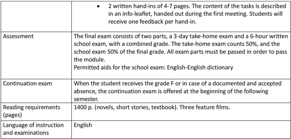 a combined grade. The take-home exam counts 50%, and the school exam 50% of the final grade. All exam parts must be passed in order to pass the module.