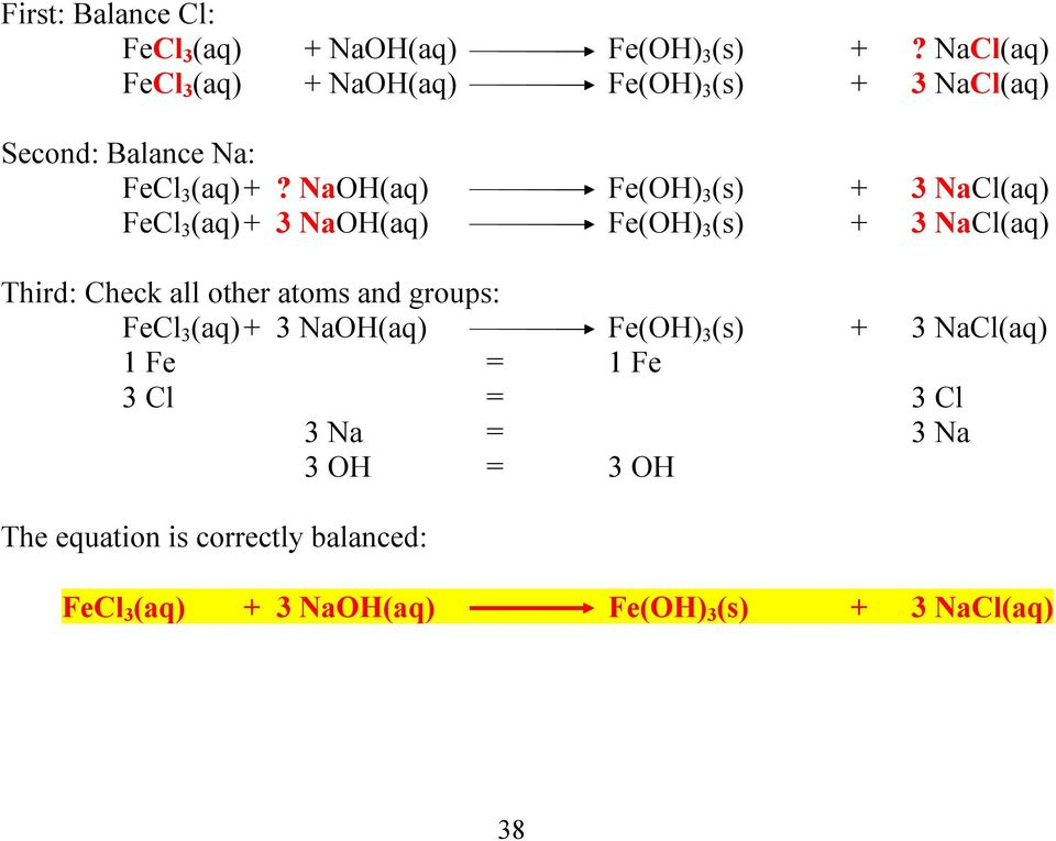 NaOH(aq) Fe(OH) 3 (s) + 3 NaCl(aq) FeCl 3 (aq)+ 3 NaOH(aq) Fe(OH) 3 (s) + 3 NaCl(aq) Third: Check all other atoms